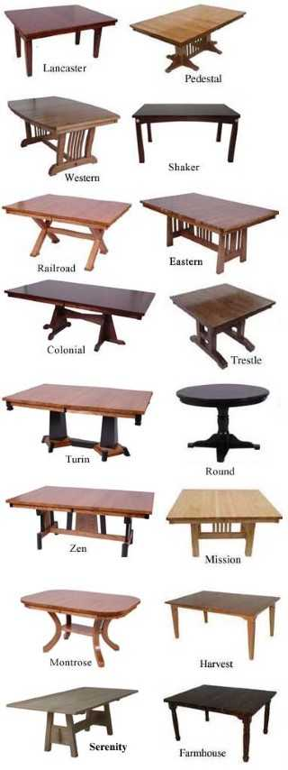 Charming Dining Table Styles